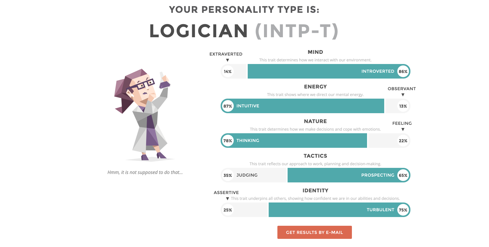 Logician%20Personality%20(INTP%2C%20-A_-T)%20_%2016Personalities